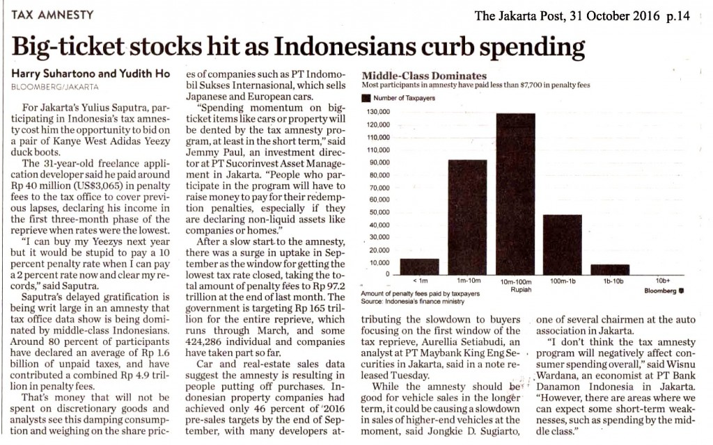Big-ticket stocks hit as Indonesians curb spending